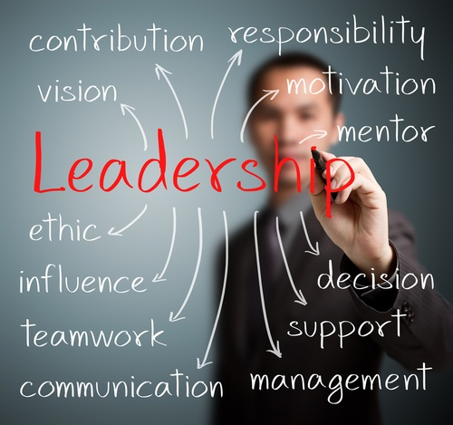 360 degree feedback in developing leadership skills management essay 360 degree feedback surveys allow managers and leaders to discover and measure their own capabilities and workplace behaviours enquire today  leadership matters 7 skills of very successful leaders book join iml blog contact us member login universities  individuals  employers  people analytics iml  start using 360 degree tools to develop your key talent.